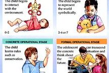 Child Development Theories / This pins describes some of the developmental stages of a child and also the theorists and what they believe about child development.