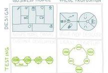 Business thinking & innovation