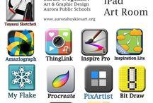 iPad in de klas / Digitaal onderwijs m.b.v. De iPad.