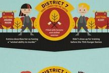 Book infographics / Amazing graphics giving a short cut to understanding great books and their context.