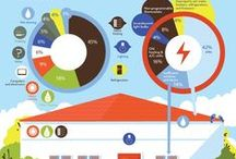 Infographics / Infographics related to energy saving in home and maintaining house temperature by ventilations