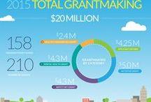 HCF Grantmaking / HCF's annual grantmaking