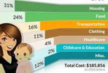 The Cost of Education / Great Articles and Resources on the Costs of Education, Student Loans, Debt Forgiveness, etc.