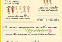 Tendencias en educación | Education trends