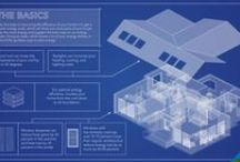 Energy Efficiency Tips for Your Home