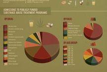 Drug abuse / Facts and information concerning drug abuse.