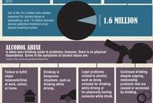Alcohol abuse / Facts and information concerning alcohol abuse.