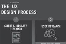 UX // UI