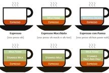 Coffee_Café_Café_Caffè / by untranslated