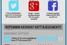 SuomiSome / Sosiaalista mediaa Suomessa / Social media in Finland