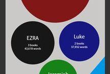 Bible: Infographics