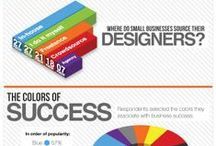 Small businesses and startups /  the importance of design to business success