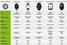 Smartwatch Comparison Tables / Comparison tables between the bes smartwatches in the market.