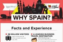 Spain - Facts and Figures / Maps, Infographics, Factsheets, Cheatsheets and interesting articles about  Spain