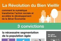 E-santé / by Orange Business
