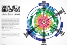 Social Media Infographics / by Social Media Club Stuttgart