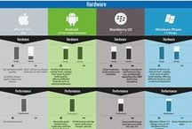 > ANDROID iOS WINDOWS / Platformy Android, iOS i Windows - różnice i podobieństwa,  Dowiedz się więcej: www.aplikacjewkulturze.pl www.zolkiewska.pl