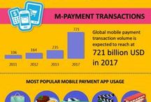 → MOBILNE PŁATNOŚCI/ MOBILE PAYMENTS / Zwyczaje użytkowników, mobilne płatności, modele biznesowe.