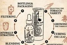 Black Note Natural Vaping Liquids / Our small batches are crafted using distinct blends of real tobacco leaves. Choose authenticity over imitation.