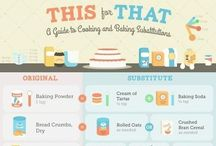 In the Kitchen: Tips and Hints
