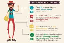 Millennials: the Gen Y / A collection of data, news and information about #millennials: the Generation Y. Because if you want to communicate to young #people, you must know who they are. A board to become a better #marketer.