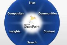 Geistreich78 - Enterprise 2.0 / Das Social Web, Web 2.0, bietet auch für moderne Unternehmen neue Chancen der Vernetzung, Zusammenarbeit, Kooperation. Enterprise 2.0 ist das Schlagwort für den Einsatz von sozialer Software zur Projektkoordination, zum Wissensmanagement und zur Innen- und Außenkommunikation in Unternehmen. Besuchen Sie auch meinen Blog http://www.geistreich78.net