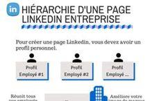 Infographies - réseaux sociaux / Les infographies nous permettent de visualiser l'information. Sur ce tableau, je vous partage mes créations en français   Spécialiste en réseaux sociaux pour entreprise.