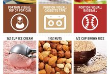 Food-y infographics