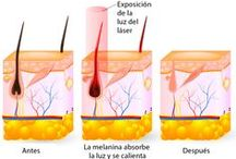Consejos útiles de Depilación Láser / Amig@, aquí encontraras un sin fin de consejos relacionadas a la depilación láser.