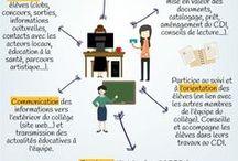 Information Documentation