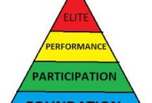 PE / Sport, physiology and health.