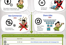 Copyright & Creative Commons