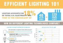 Energy Efficiency (EE)