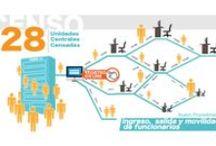Selección de Personal / El Sistema de Selección de Personal Externo (GPS) permite administrar los procesos de reclutamiento y selección en una misma plataforma, creando avisos y seleccionando a los candidatos entre un grupo heterogéneo de profesionales, dando transparencia a los procesos