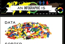 World's Best Infographics / Simply a collection of the world's best biz infographics as I see 'em ;-)