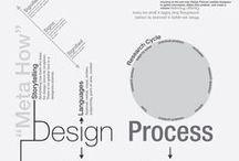 Design Principles and Design Elements