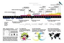 Great infographics / by Steve Hurst