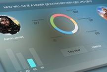 WEBDESIGN | Application interfaces