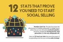 Social Selling / Using #social media to drive #sales; sometimes called #socialpay or social commerce.