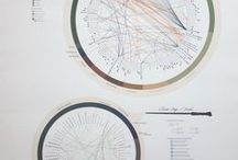 DataViz   Radial / Data visualizations that use circles or are arranged in a circular pattern