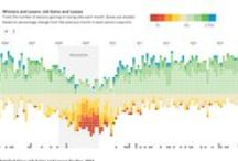 """DataViz   Clear & Simple / Very good examples of how seemingly """"simple"""" looking data visualizations can both be super effective and beautiful"""