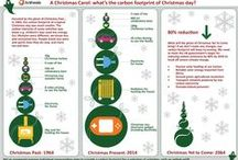 Green Your Holidays / Tips to avoid overconsumption without being a Grinch.