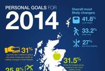 Infographics / Check out a collection of Infographics produced by Optical Express!