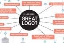 Business = Logo Design