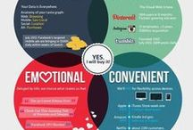 Business = Marketing = Content