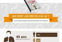 Infographies ManpowerGroup