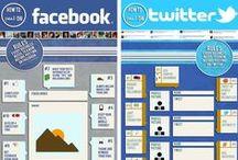 Social media / Tutto quello che può essere utile per un WebPublisher
