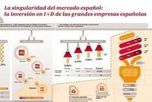 Innovación / by PwC España