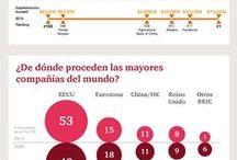 Cotizadas que más crecen durante la crisis / by PwC España