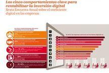 Transformación empresarial / by PwC España